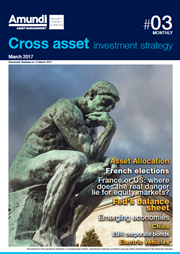 cross asset investment strategy march 2017