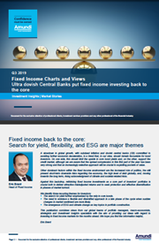 Fixed Income Charts And Views