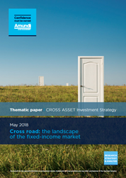 the landscape of the fixed income market