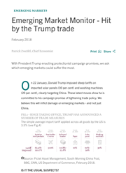 em monitor hit by the trump trade
