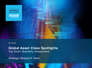 amundi global asset class assessments