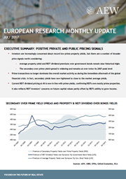 european research monthly update positive private and public pricing signals