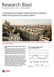 a comparison of capital markets dynamics between italian and spanish real estate markets