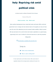 repricing risk amid political crisis