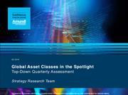 global asset class spotlights