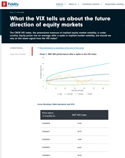 what the vix tells us about the future direction of equity markets