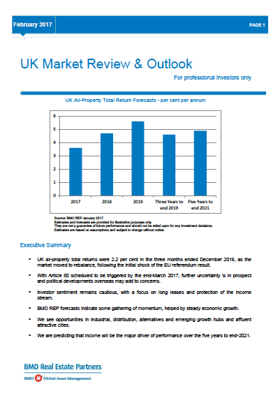 uk market review outlook
