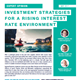 investment strategies for a rising interest rate environment