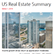 US Real Estate Summary Edition 1, 2019