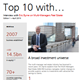 Top 10 with Eric Byrne on Multi-Managers Real Estate