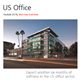 us office sector outlook 2018 mid year review