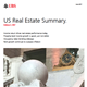 us real estate summary edition 2 2017