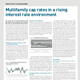 hq capital multifamily cap rates in a rising interest rate environment