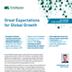 2017 midyear outlook great expectations for global growth