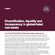 diversification liquidity and transparency