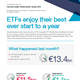 etf money monitor – february 2018