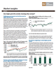 are high growth stocks turning the corner