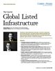 the case for global listed infrastructure